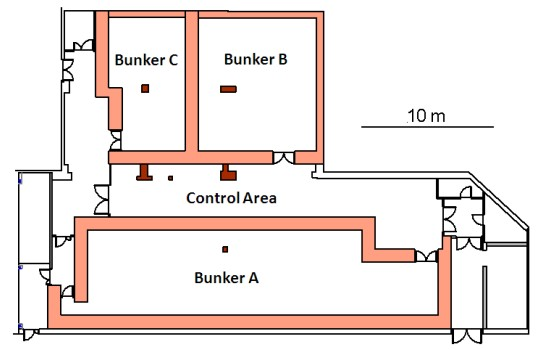 Layout of Level 1. The laser labs are situated above the bunkers.